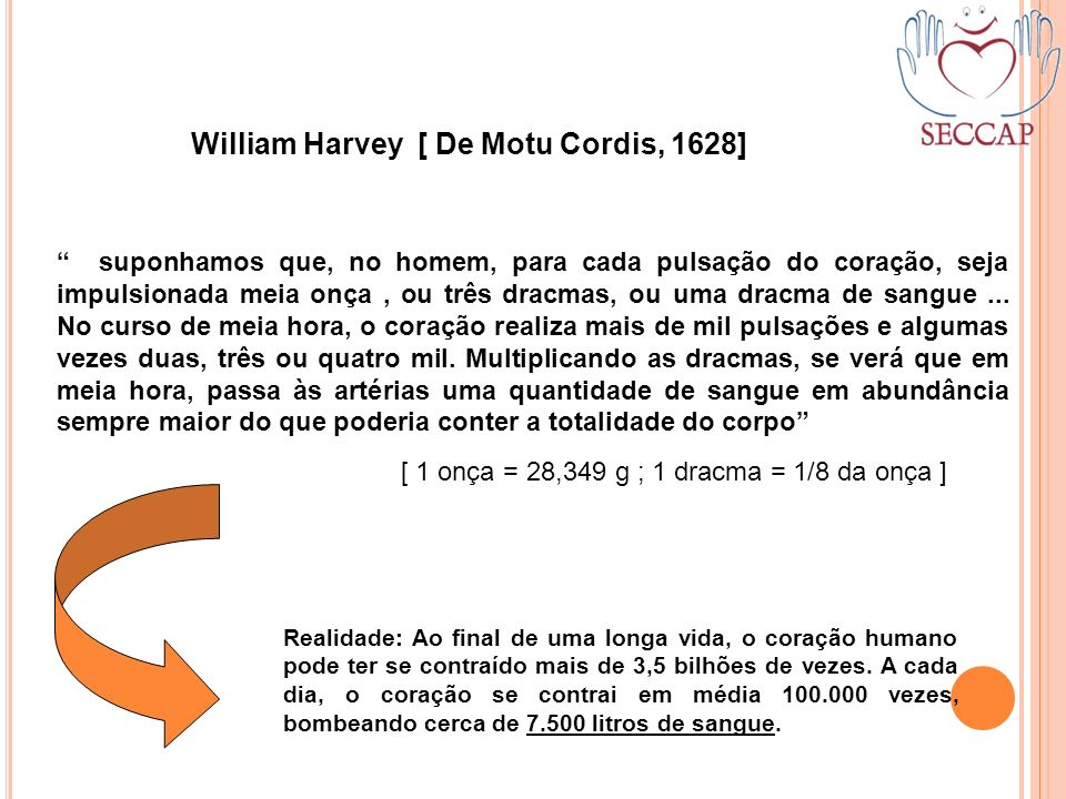 William Harvey [ De Motu Cordis, 1628]